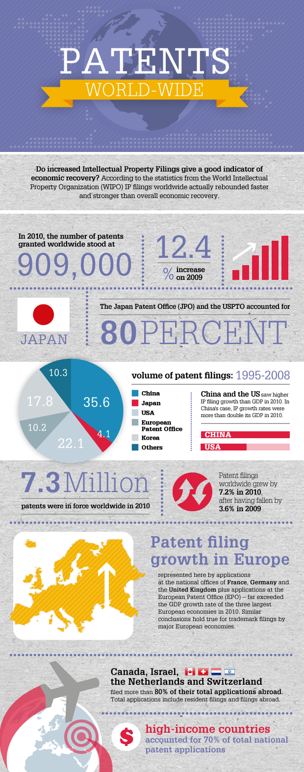 Patents_Infographic_8-thumb-620x1575-187796